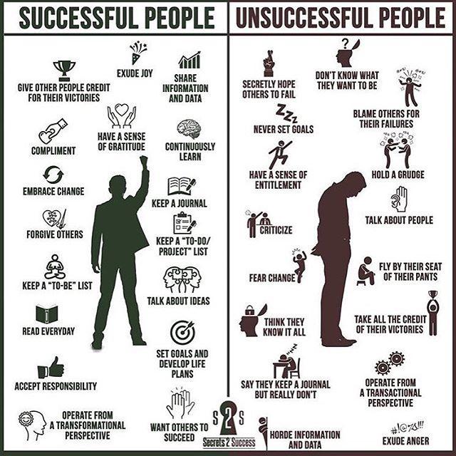 successful_unsuccessful people