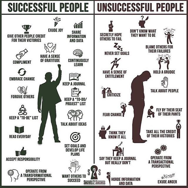 successful_unsuccessful people